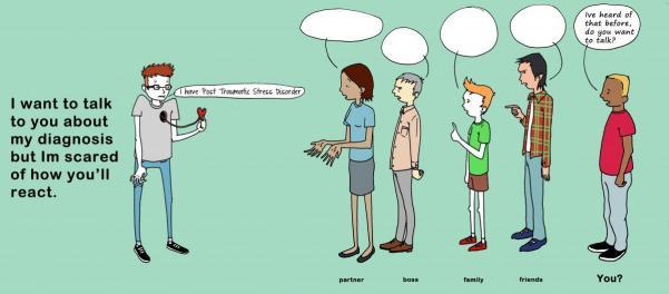 post-traumatic-stress-disorder-illustration-large.jpg